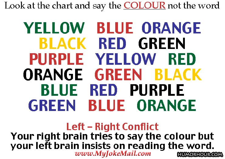 Look at the chart and say the colour, not the word